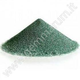 Silicum Carbide