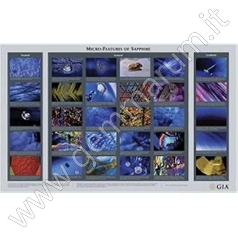 GIA Micro Features of Sapphire Chart poster sulle inclusioni dello zaffiro