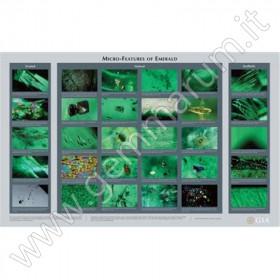 Emerald Inclusions Chart Einschüsse von Smaragden