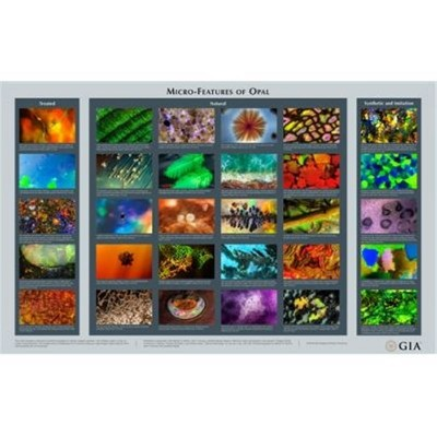 Opal Micro Inclusions Chart