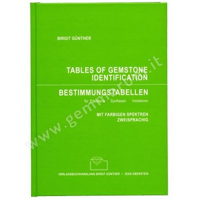 TABLES OF GEMSTONE IDENTIFICATION GUNTHER
