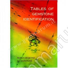 TABLE OF GEMSTONES ID.
